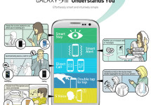 What Makes Galaxy S III So Special – Infographics