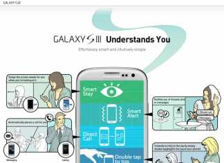 Features that make Galaxy S III Stand out