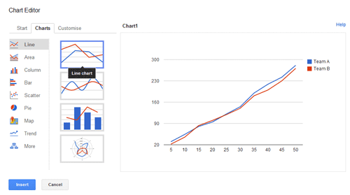 Chart Editor Dialogue Box in Google Spreadsheet