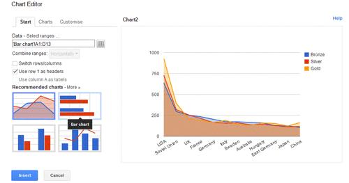 Google Doc Chart Editor