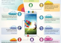 Unknown Features in Samsung Galaxy S4