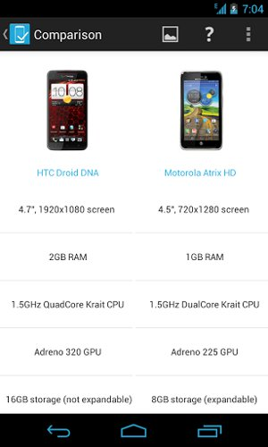 Compare Mobile Phone Specifications on Android