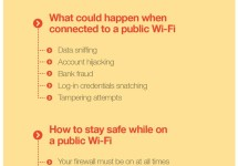 Data Protection While on a Public WiFi (Infographic)