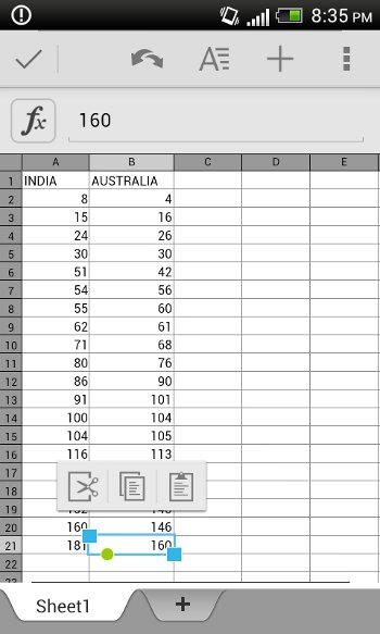 data on quick office for chart
