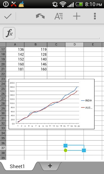 20-20 cricket match chart on android