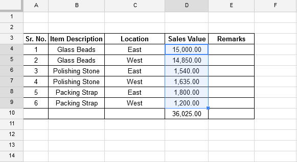 named ranges example in Google Sheets