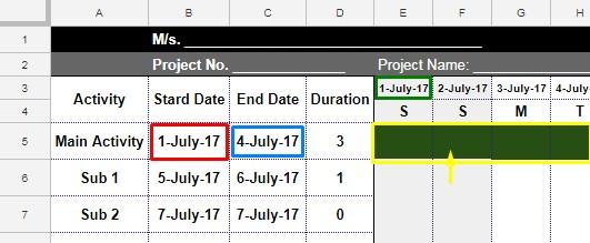 Gannt Chart Sample Data in Google Spreadsheets