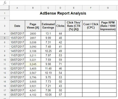 AdSense Report Analysis on Google Spreadsheets