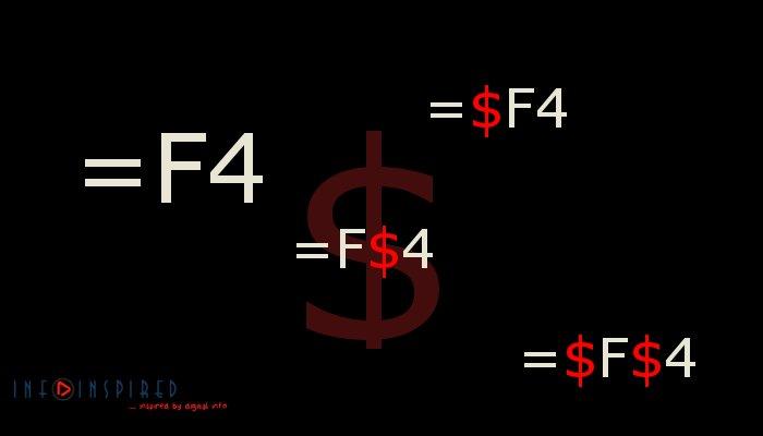 $ symbols in spreadsheet