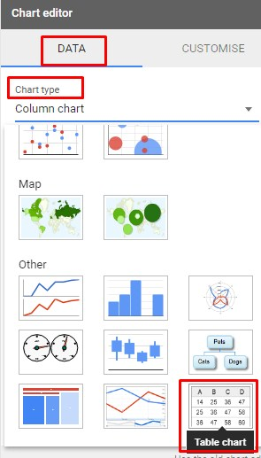 Insert Chart - Table Chart 2