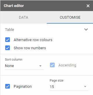 Insert Chart - Table Chart Step 4
