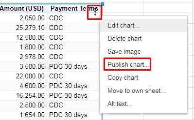 Insert Chart - Table Chart Step 5