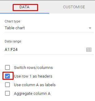 Insert Chart - Table Chart Step 3