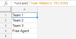 use unique function to auto populate info in Google Sheets
