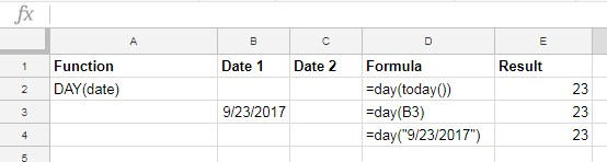 DAY function in Google Sheets