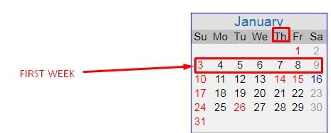 ISOWEEKNUM function in Google Sheets