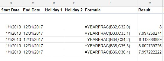 YEARFRAC function in Google Sheets