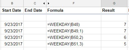 WEEKDAY function in Google Sheets