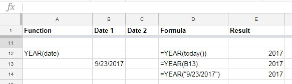 Google Sheets YEAR function