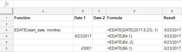 EDATE function in Google Sheets
