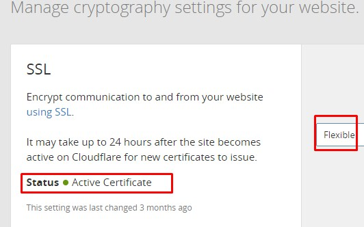 free SSL active from cloudflare