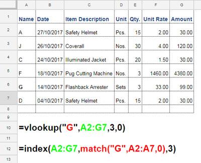 Index Match vs Vlookup