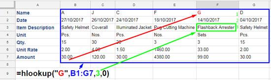 horizontal lookup formula example