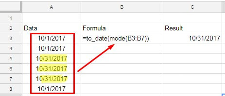 Example to Mode function with date