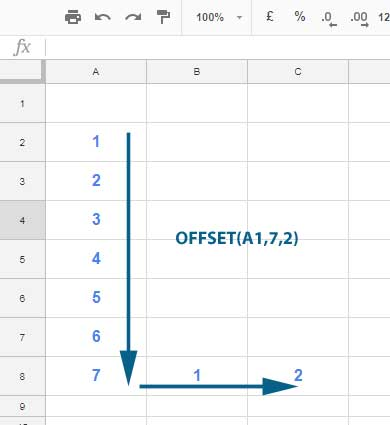 learn offset in google sheets