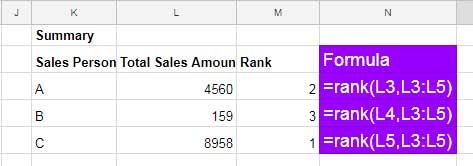 rank formula results
