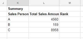 Summary of Sales Report for Rank