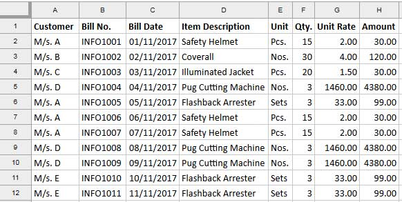 sample data to add sum to the end of filtered data