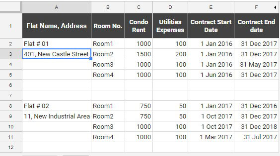 Start Date and End Date Based Calculations in Google Sheets