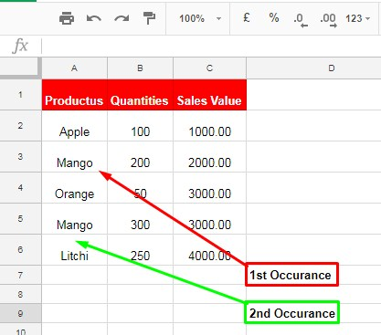 What is Nth Occurrence in a Vertical Lookup