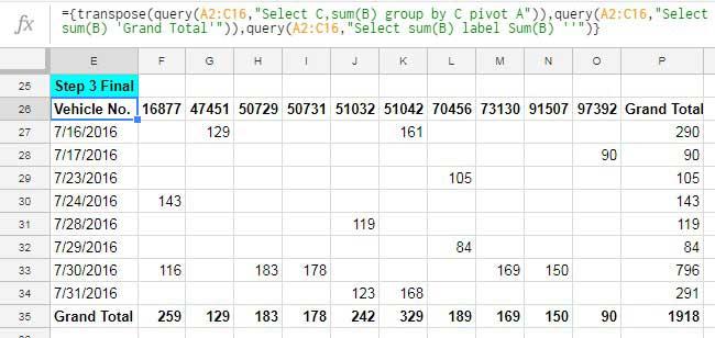 Query Formula Output similar to Pivot Table Output
