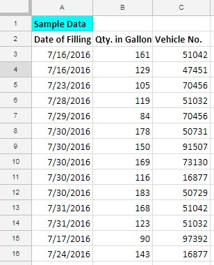 sample data for query pivot use