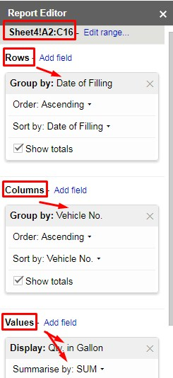 pivot table report editor settings - diesel consumption