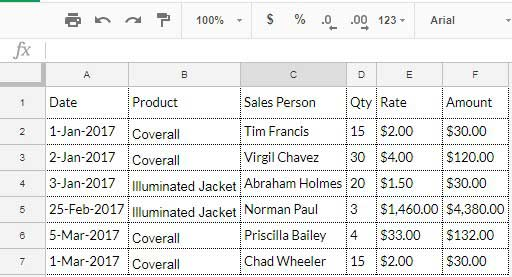 Sample Data to Sum by Month in Google Sheets