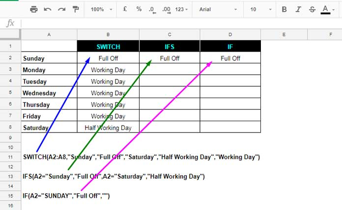What is Expression, Logical Expression and Condition in Google Sheets