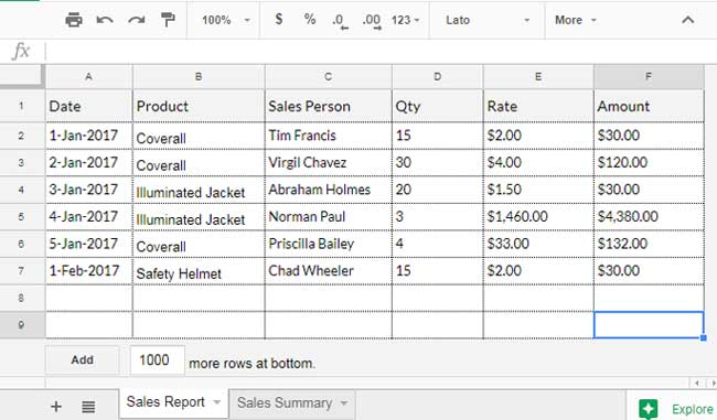 sample data for month wise sales report in google sheets