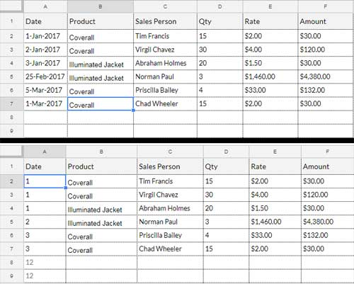 Generate combined formula to Create Month Wise Summary