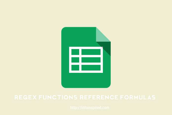 Google Sheets Regexreplace Function