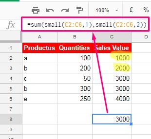 Advanced SMALL Formula Examples in Google Sheets