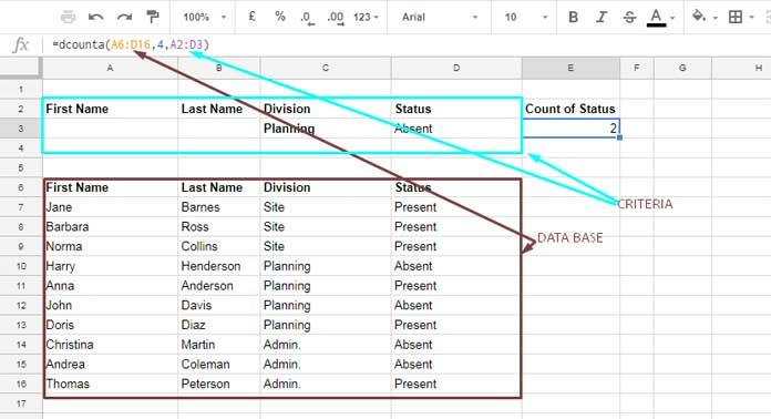 formula use of DCOUNTA in Google Doc Spreadsheet