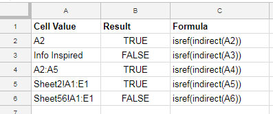 Multiple ISREF examples in Google Sheets