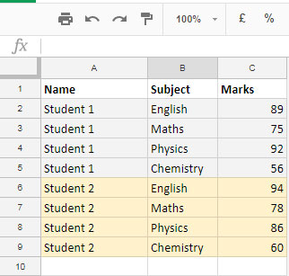 Sample Data to Learn GETPIVOTDATA Function in Google Sheets