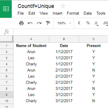 Countifs and Unique in Google Sheets