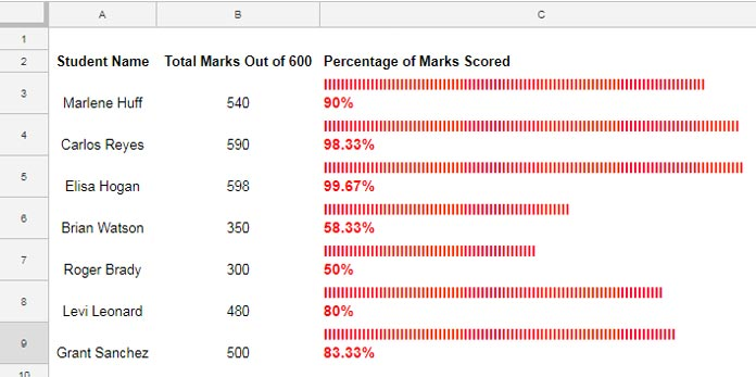 Example to Percentage Progress Bar in Google Sheets