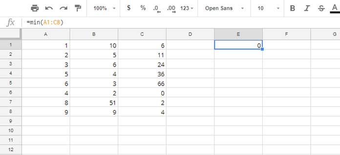 Filter with MIN to Exclude Zero