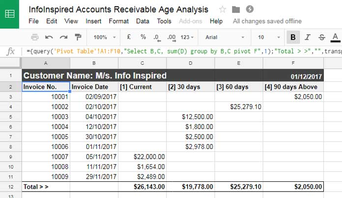 Sample Ageing Analysis Report create using query function